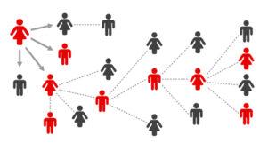 CDC on COVID-19 nakatumismäärasid tegelikkusest vähemalt 16 korda suuremana näidanud